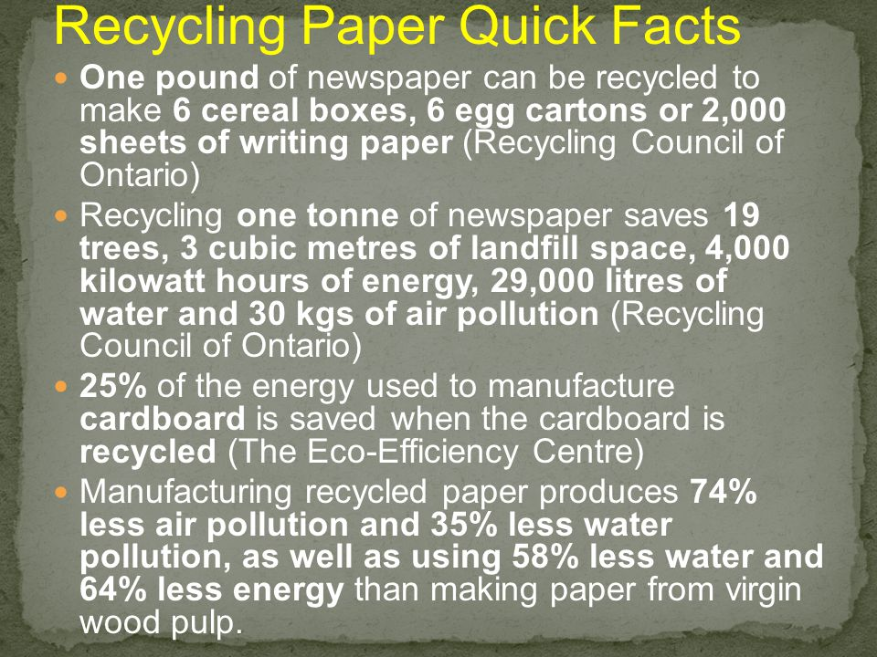 Recycling Paper Quick Facts