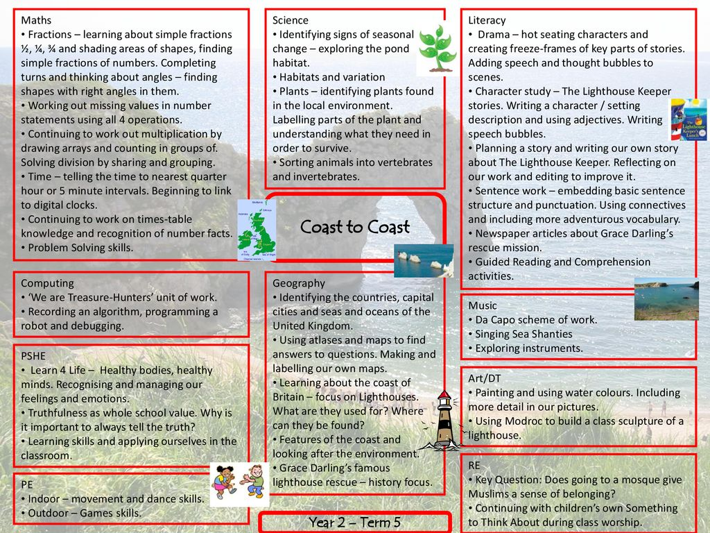 Coast to Coast Year 2 – Term 5 Maths - ppt download