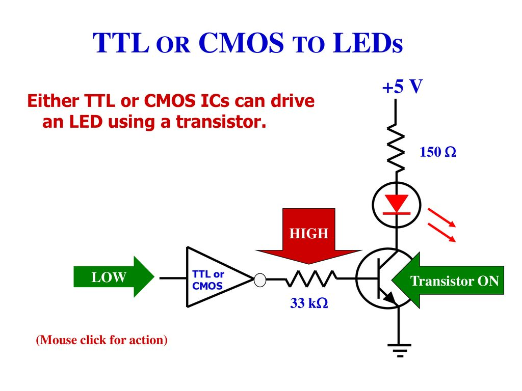 Principles Applications And Simple Interfacing Ppt Download Cmos Logic Probe Ttl Or To Leds 5 V Either Ics Can Drive