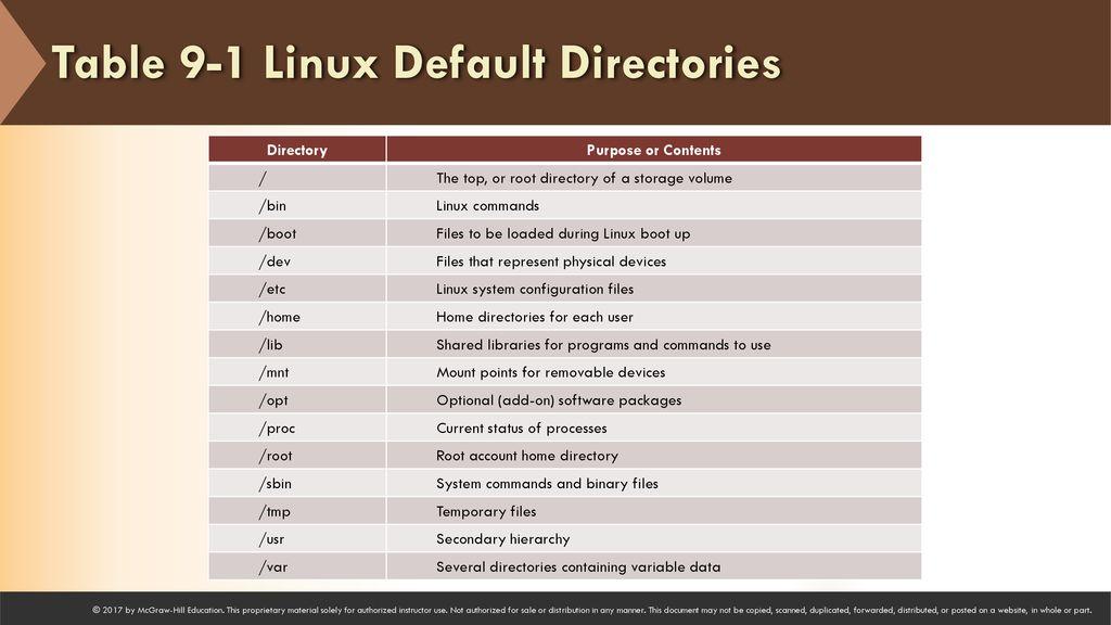 9 Linux on the Desktop  - ppt download