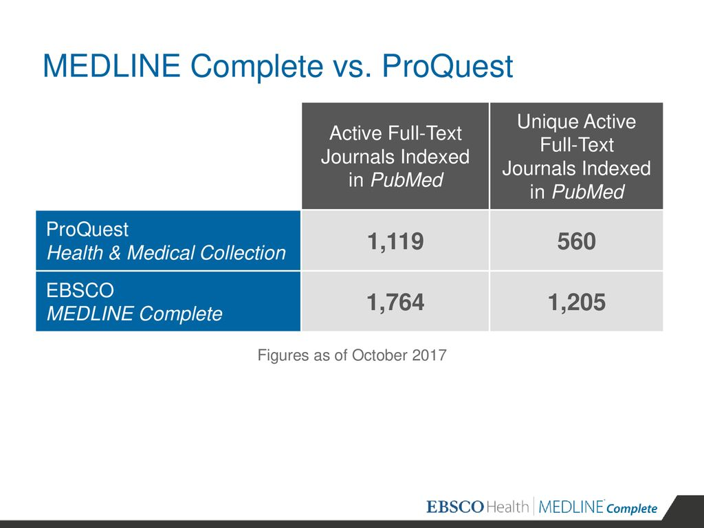 MEDLINE Complete is the world's largest full-text companion