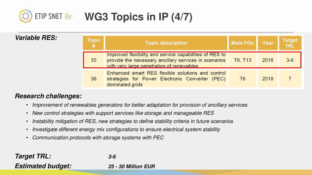 Wg3 Flexible Generation Ppt Download