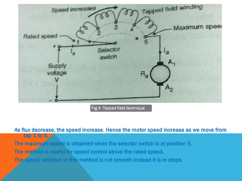ELECTRICAL ENGG. DEPARTMENT SPEED CONTROL OF DC SERIES MOTOR - ppt ...