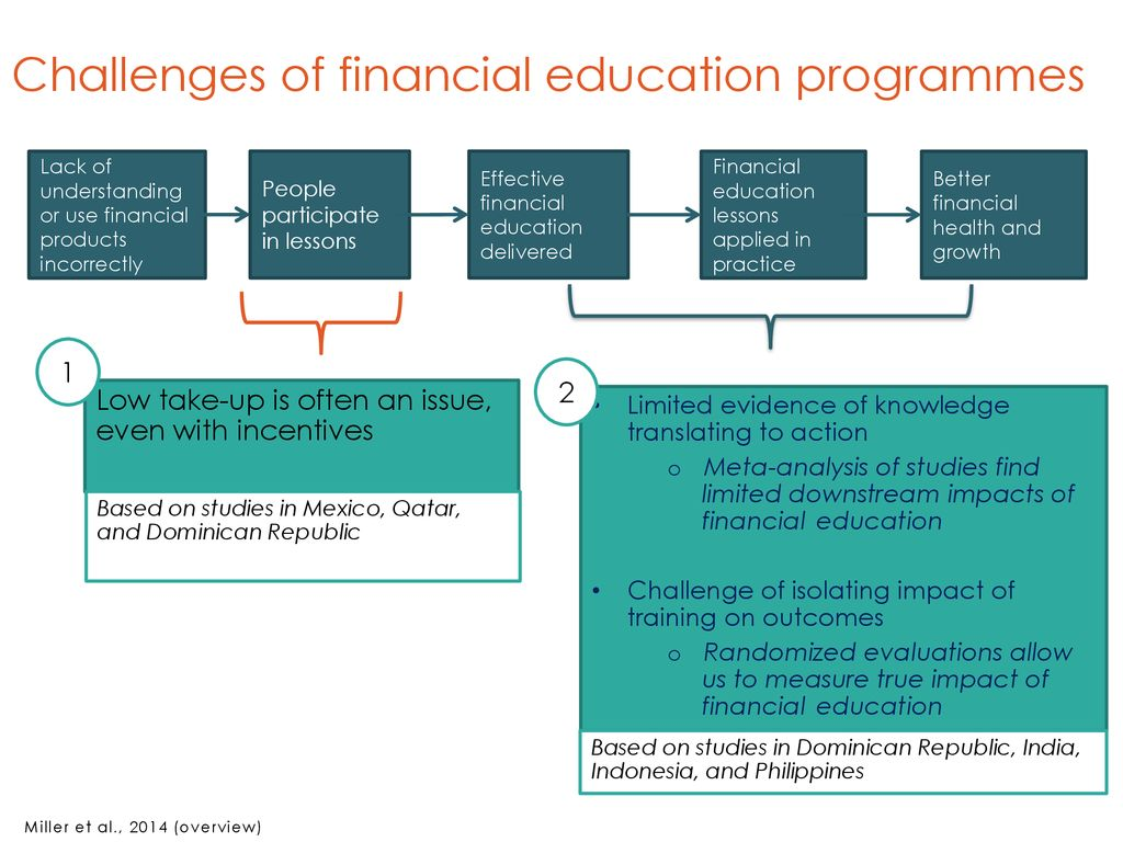 financial education philippines