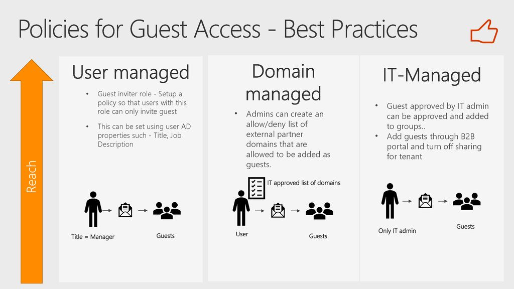 Implement best practices with Office 365 Groups - ppt download