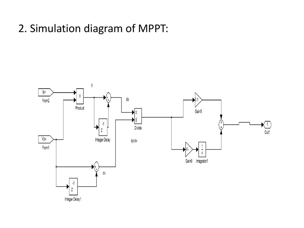Design And Simulation Of Grid Connected Ppt Download Mppt Circuit Diagram