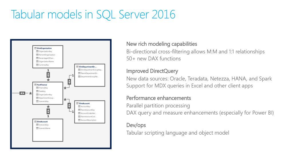 SQL Server 2016 BI Tools overview - ppt download