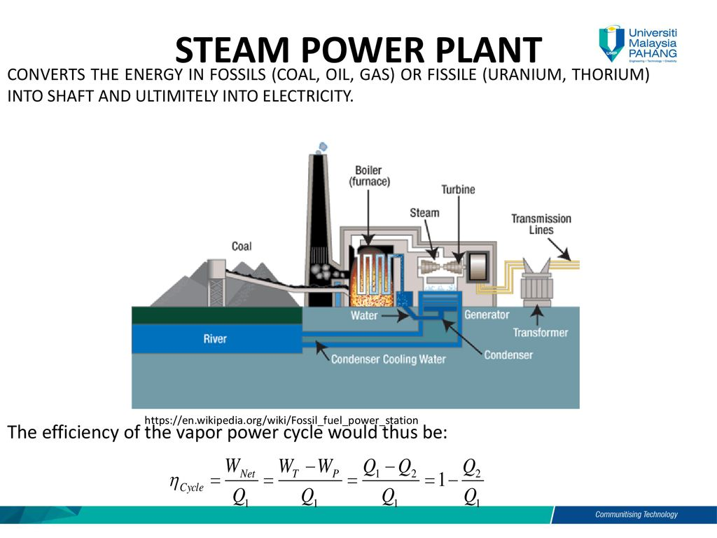 Power Plant Technology Steam and Gas Cycle Power Plant (Lecture 1 ...
