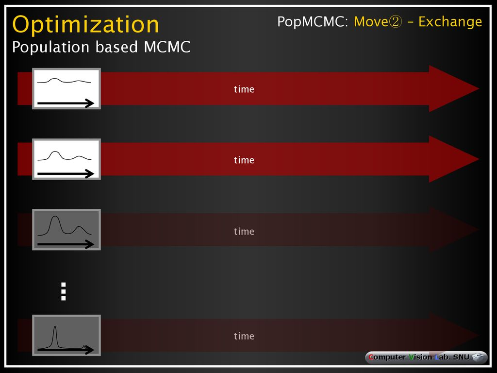 STEREO MATCHING USING POPULATION-BASED MCMC - ppt download