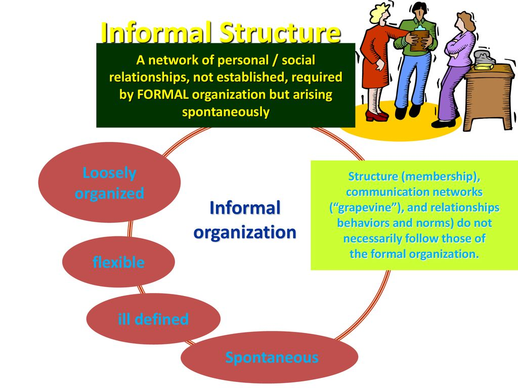 flexible organization definition