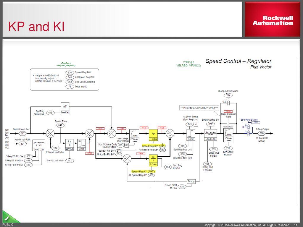diagram of ki best wiring library rh 155 princestaash org