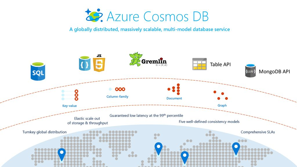 Azure Cosmos DB: From Internet to Enterprise - ppt download