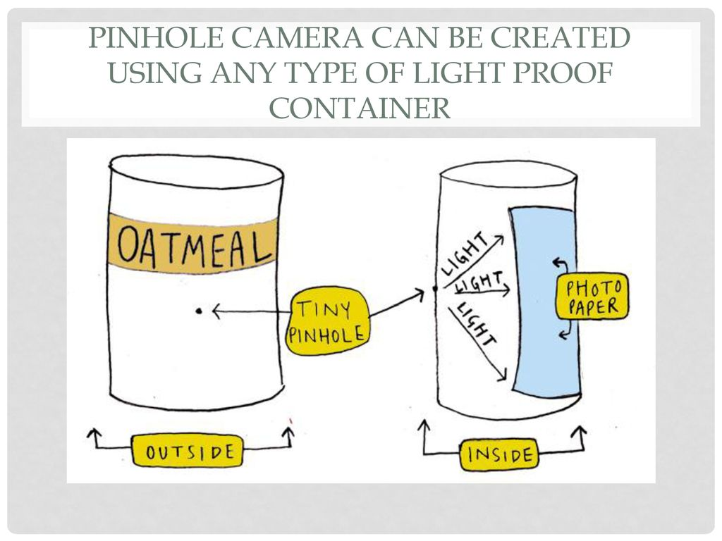 History Of Photography Ppt Download Pinhole Camera Diagram 2