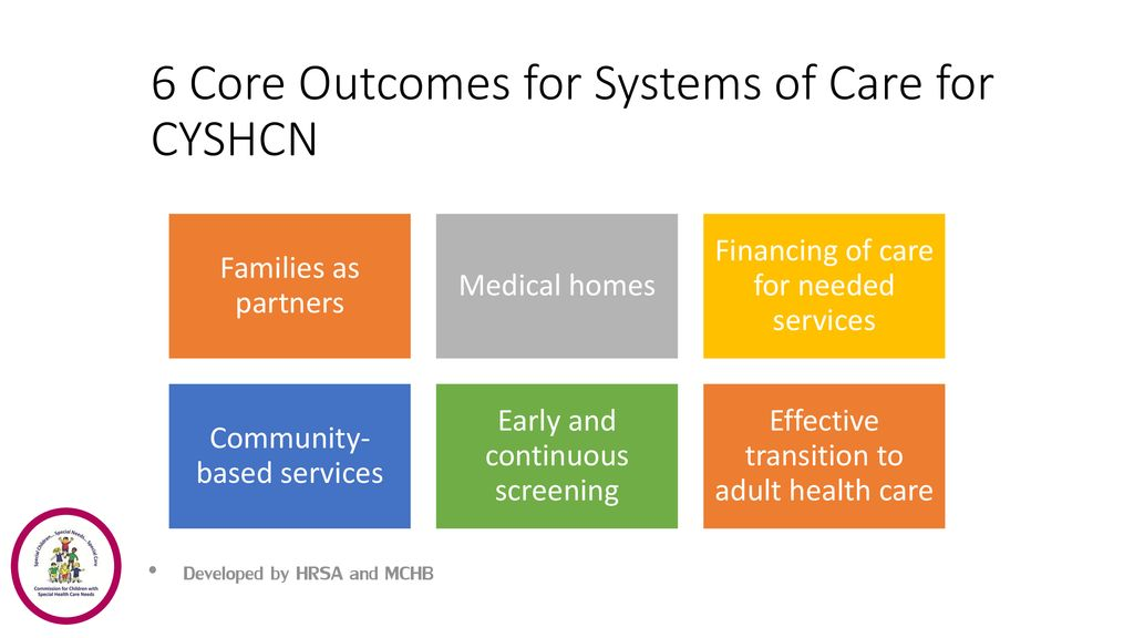 Improving Health Outcomes for Children and Youth with