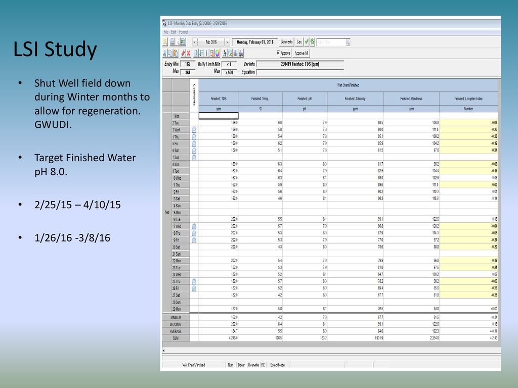 Langelier Saturation Index Study Using Trending For WTP Optimization