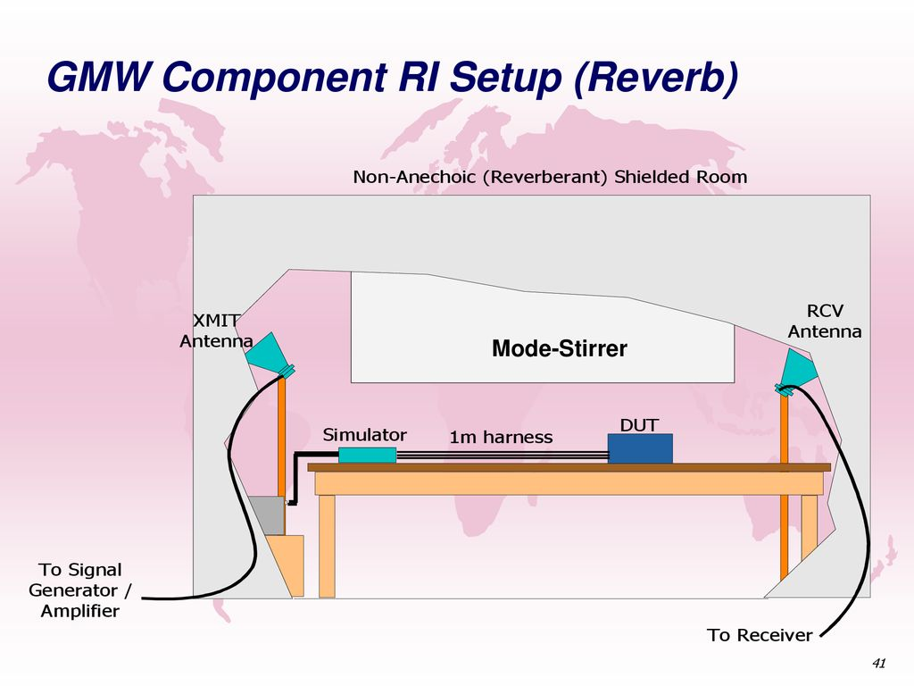 Diagram Gm Wiring Harness Reverb Electrical Diagrams Factory Trailer Adapters Overview Of General Motors Global Emc Specifications Ppt Download 94 Chevy Truck