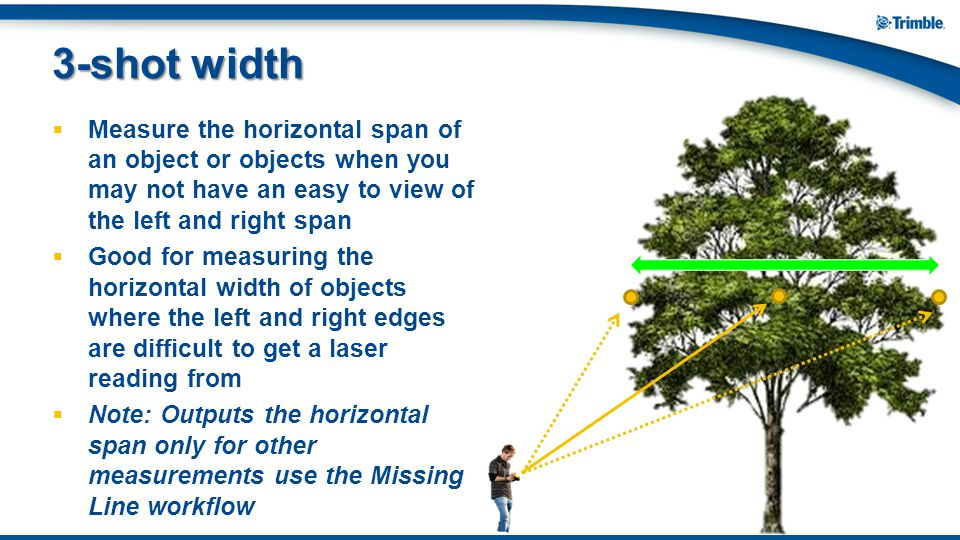 3-shot width Measure the horizontal span of an object or objects when you may not have an easy to view of the left and right span.