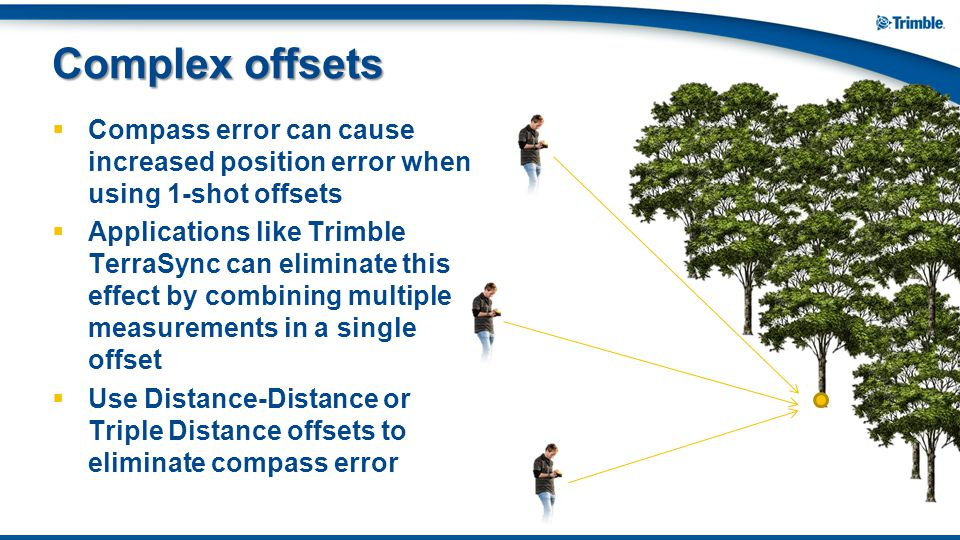 Complex offsets Compass error can cause increased position error when using 1-shot offsets.