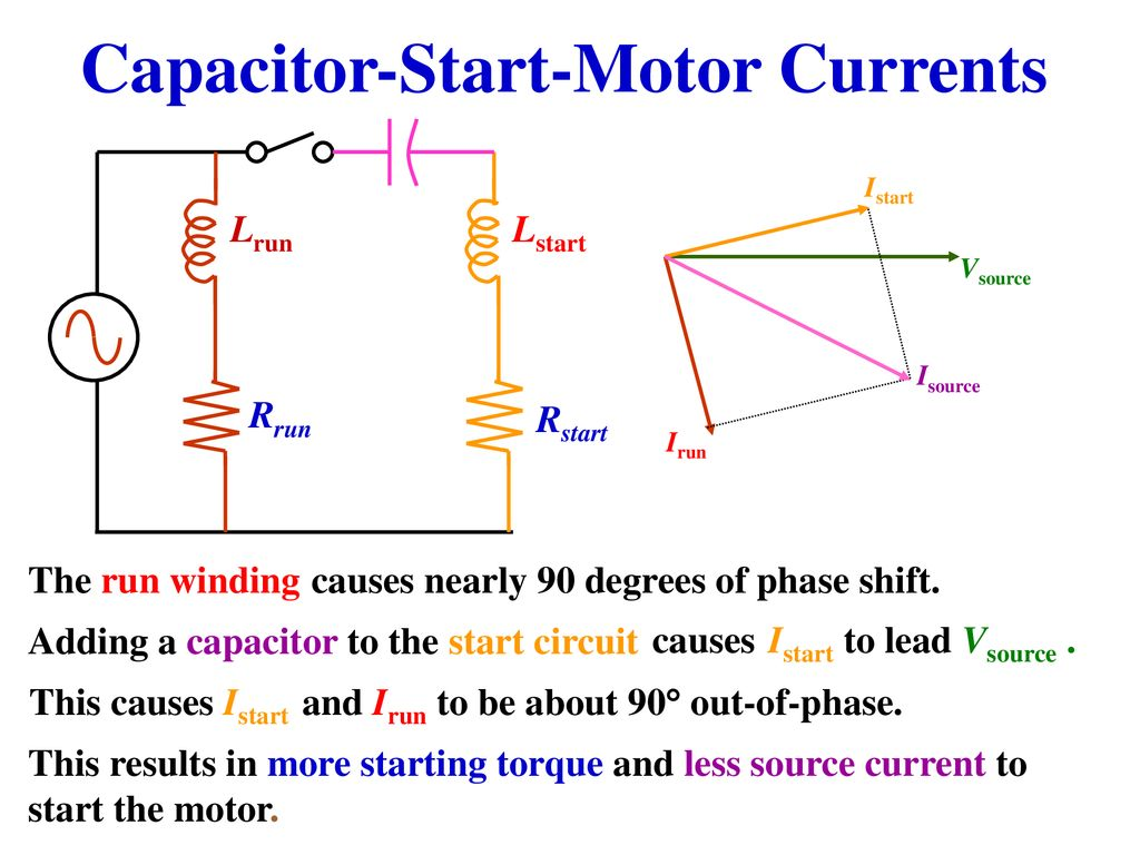 Principles Applications Ppt Download Capacitor Start Motor Diagram 16 Currents