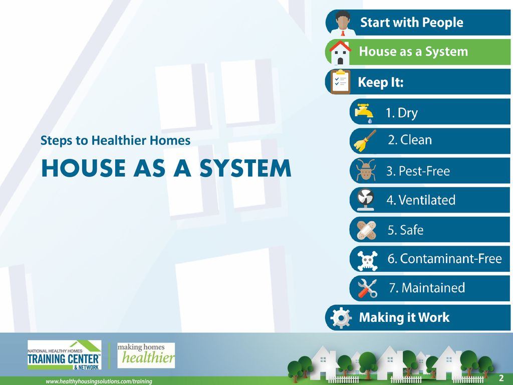 House as a System. - ppt download