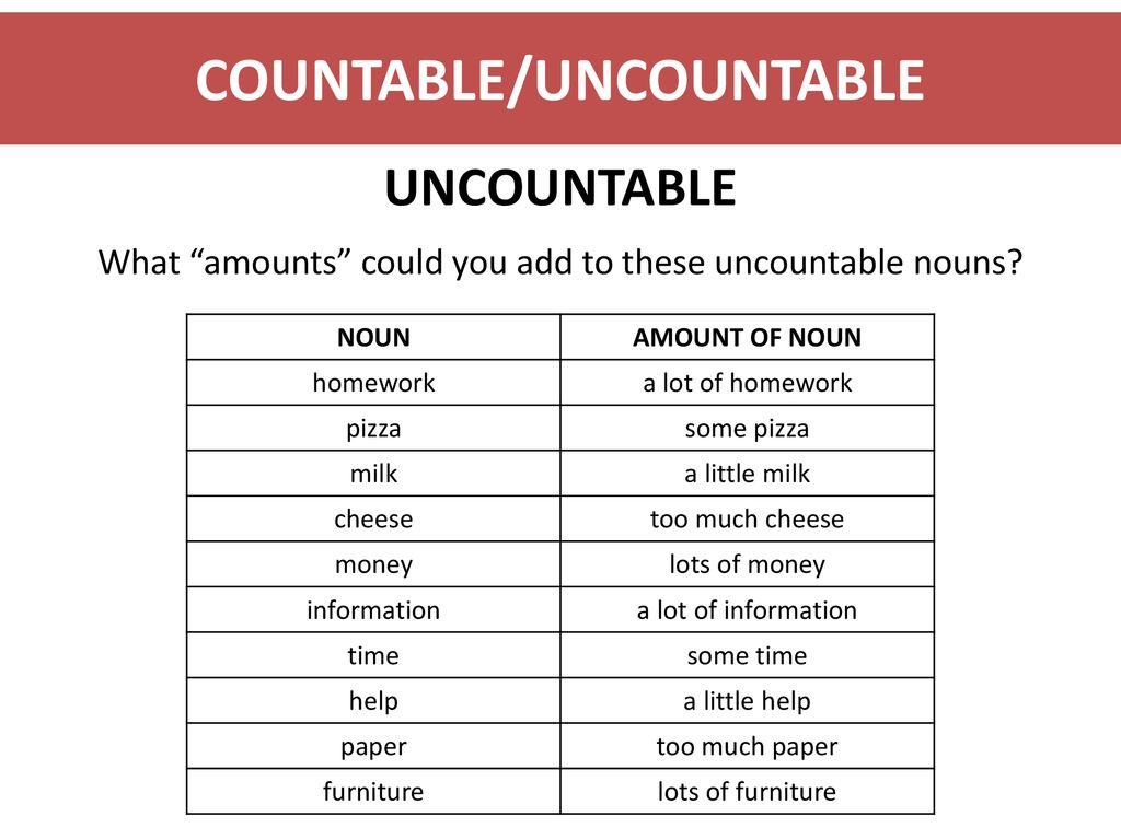 Is the word homework countable popular resume proofreading websites