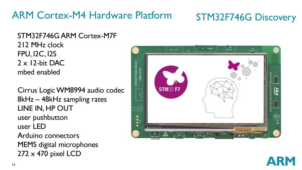 ARM Cortex-M4 Combines DSP and microcontroller features - ppt download