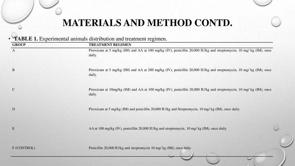 MATERIALS AND METHOD CONTD.