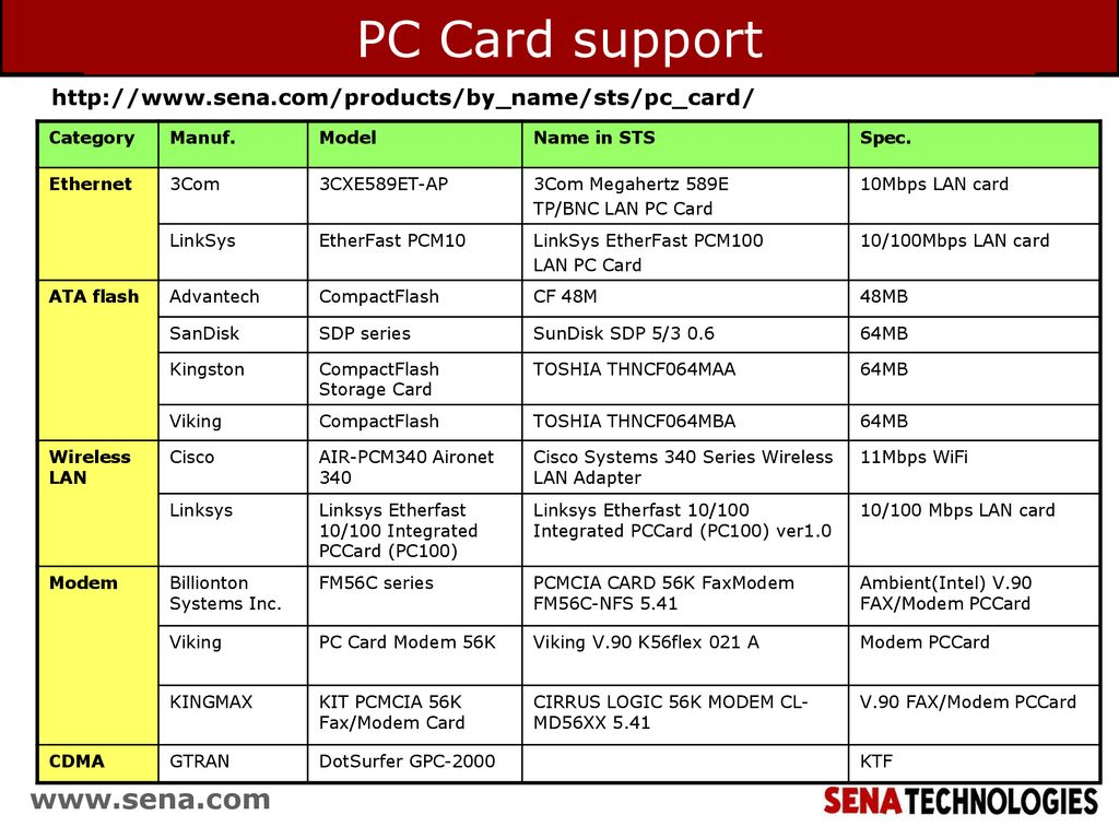 Silan sc92031 pci fast ethernet adapter driver xp.