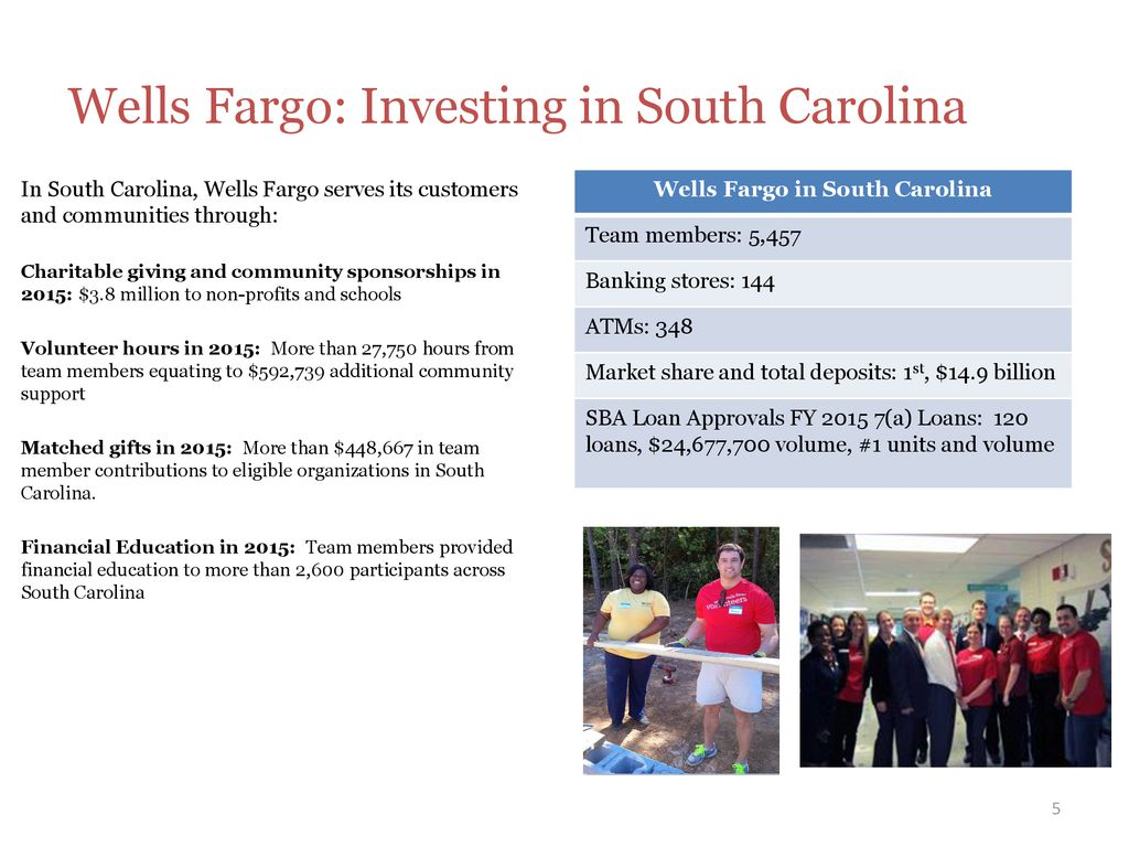 With Wells Fargo, together we'll go far - ppt download