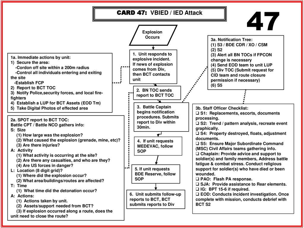 Ied Uxo Report Card Wwwtopsimagescom