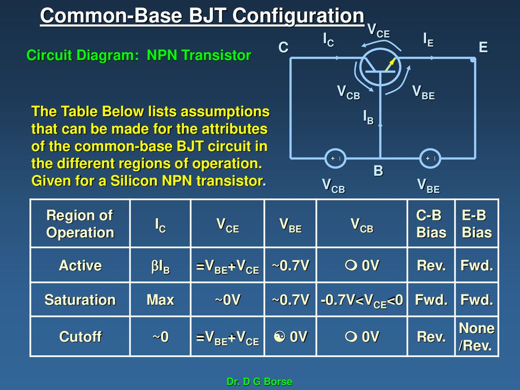 Bipolar Junction Transistor Basics Ppt Download Wiring Diagram As Well Npn Switch Circuit 17