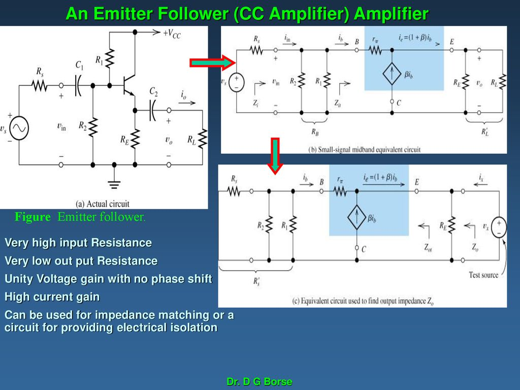 Bipolar Junction Transistor Basics Ppt Download Circuit Diagram Amplifier Low Voltage High Input Impedance An Emitter Follower Cc