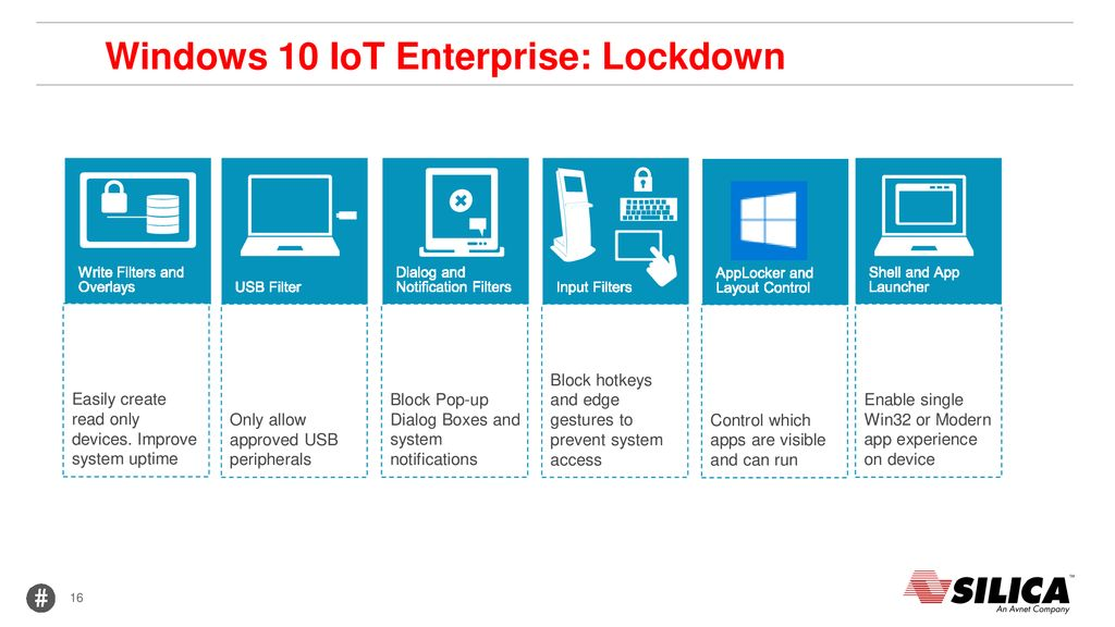 Microsoft IoT Channel Overview - ppt download