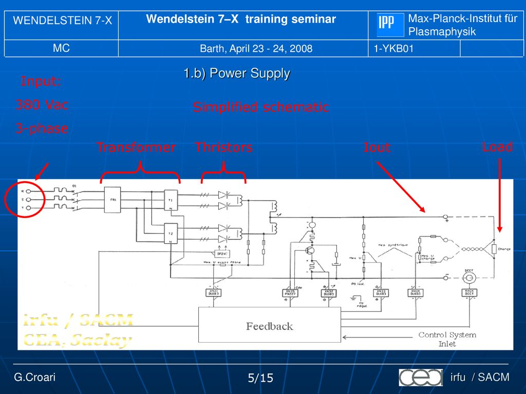 Introduction To W7 X Coil Testing At Cea Saclay France Ppt Download Wendelstein Engineering Schematics 11