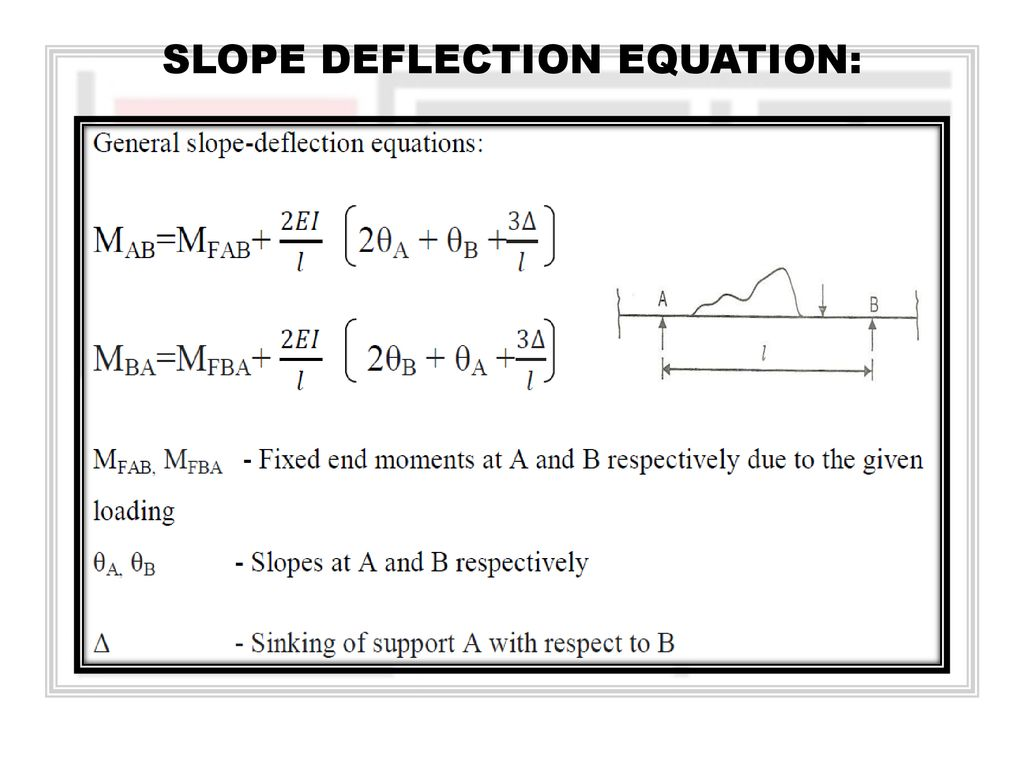 Slope Deflection Method For Beams Ppt Download Frame Shown By The Draw Bending Moment Diagram 8 Equation