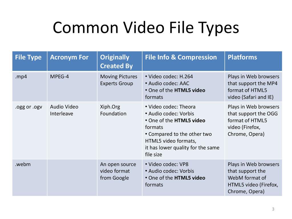 Digital TV   - ppt download