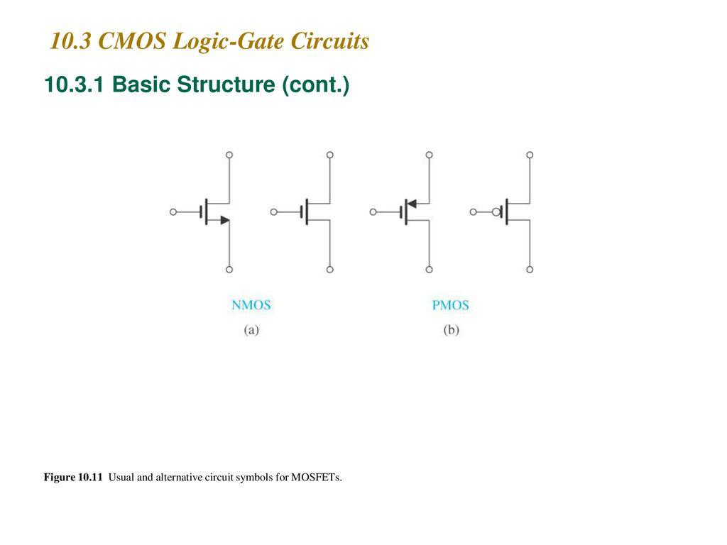 Digital Cmos Logic Circuits Ppt Download And Gate Circuit 103