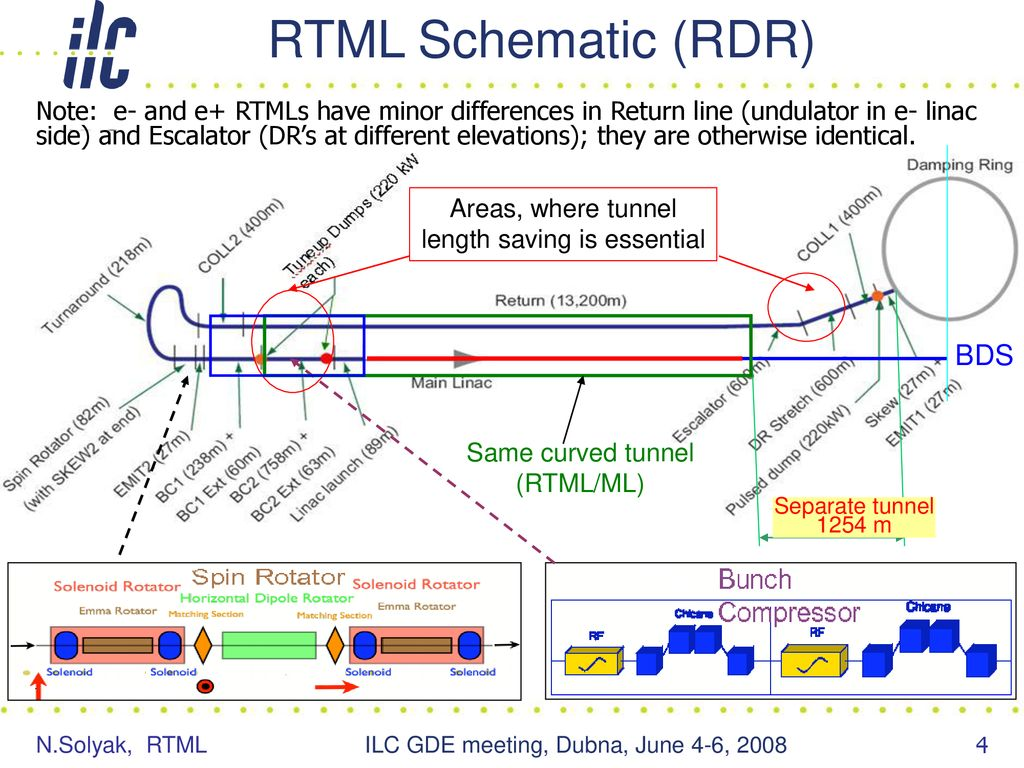 Rtml Design And Cost Reduction Nikolay Solyak Fermilab Ppt Download Escalator Schematic Rdr Bds