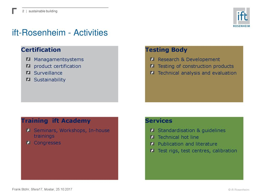 Sustainable Buildings Life Cycle Assessment Lca And Ppt Download