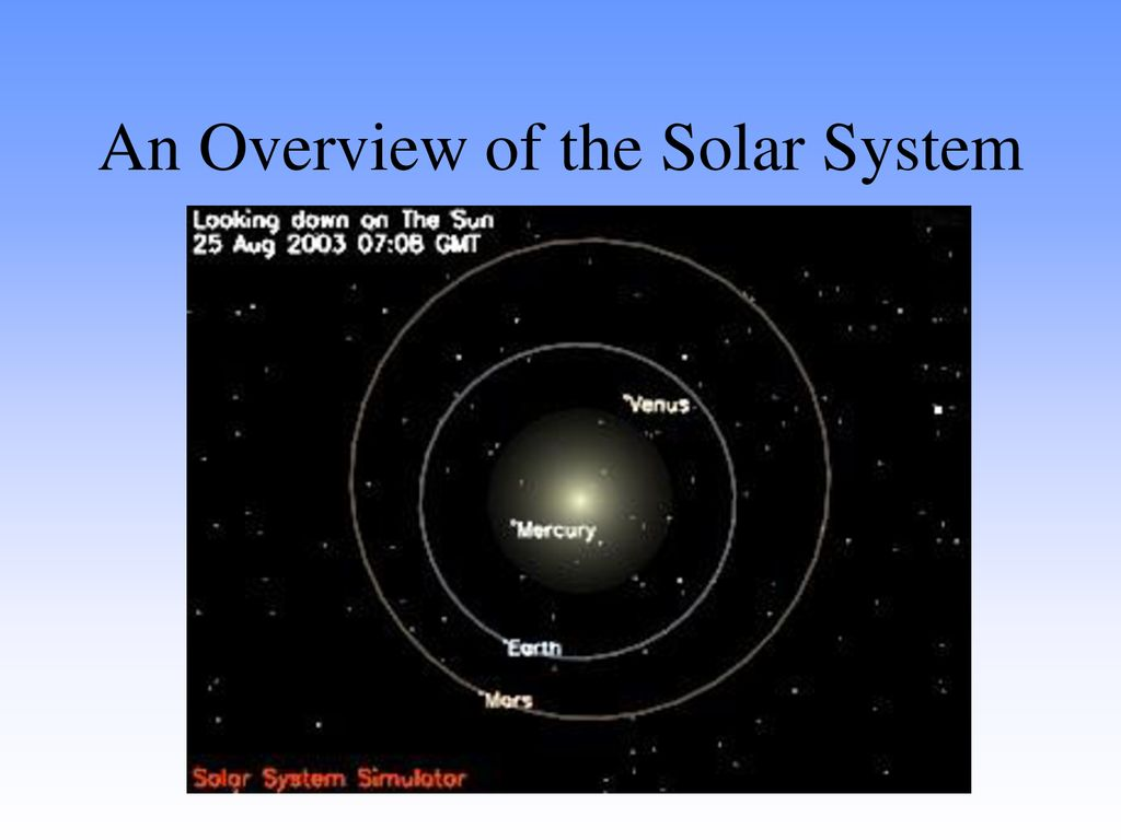 Lecture 2: Overview of the solar system: Background for