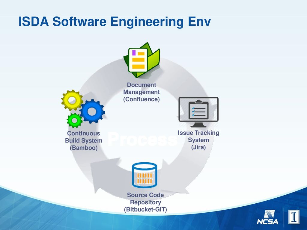 Project Ideas with ISDA Software - ppt download