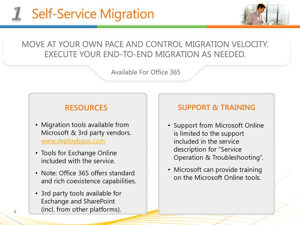 Office 365 Technical Briefing - ppt download