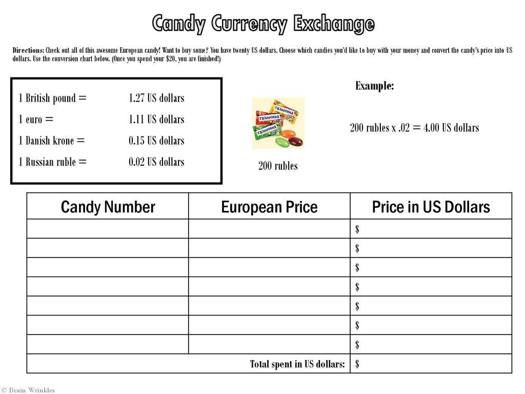 Candy Shop European 130 Pounds 175 Rubles 686 Euro 290 Euro Ppt