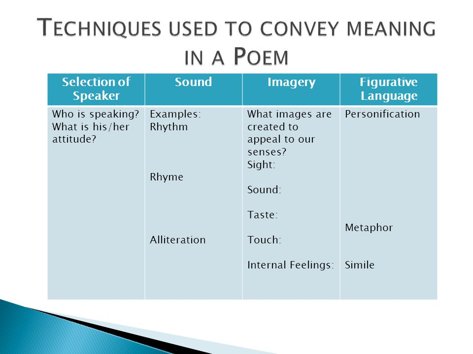 Techniques used to convey meaning in a Poem