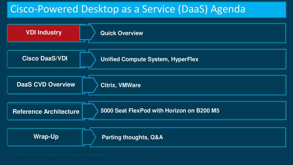 Cisco Knowledge Network - Data Center - ppt download