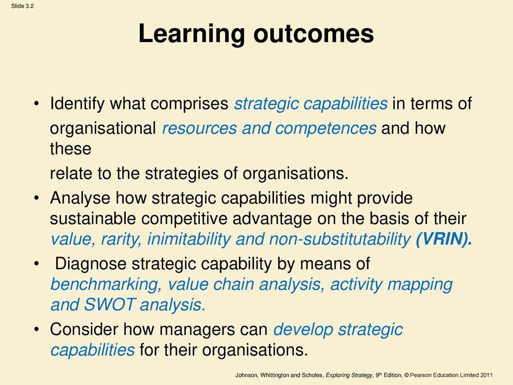 The Strategic Position 3: Strategic Capabilities - ppt download