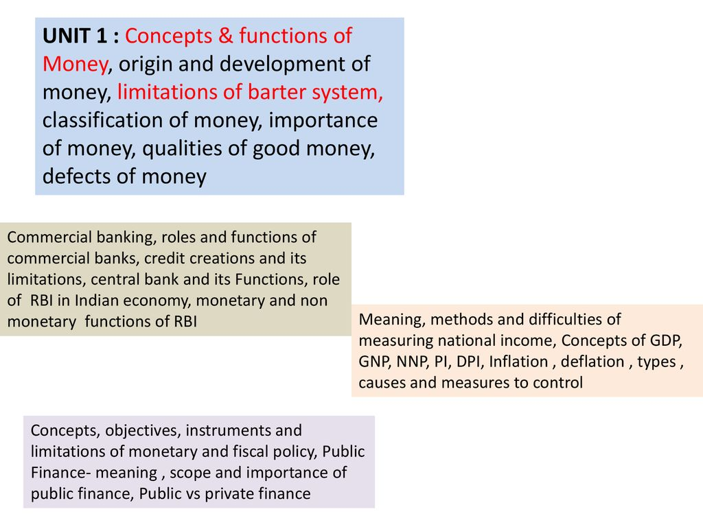 Money: functions of money. Types and functions of money 3