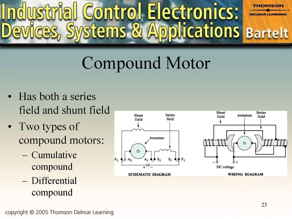 Dc Shunt Motor Wiring Diagram S1 S2. Universal Motor Diagram ... on