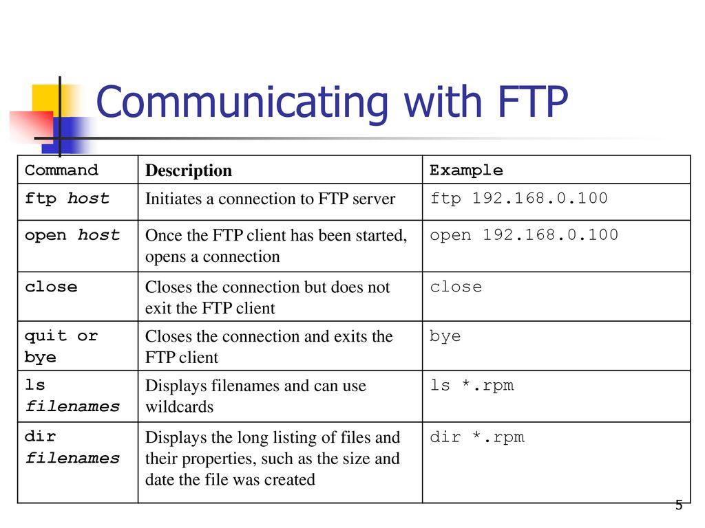 Web Server Administration - ppt download