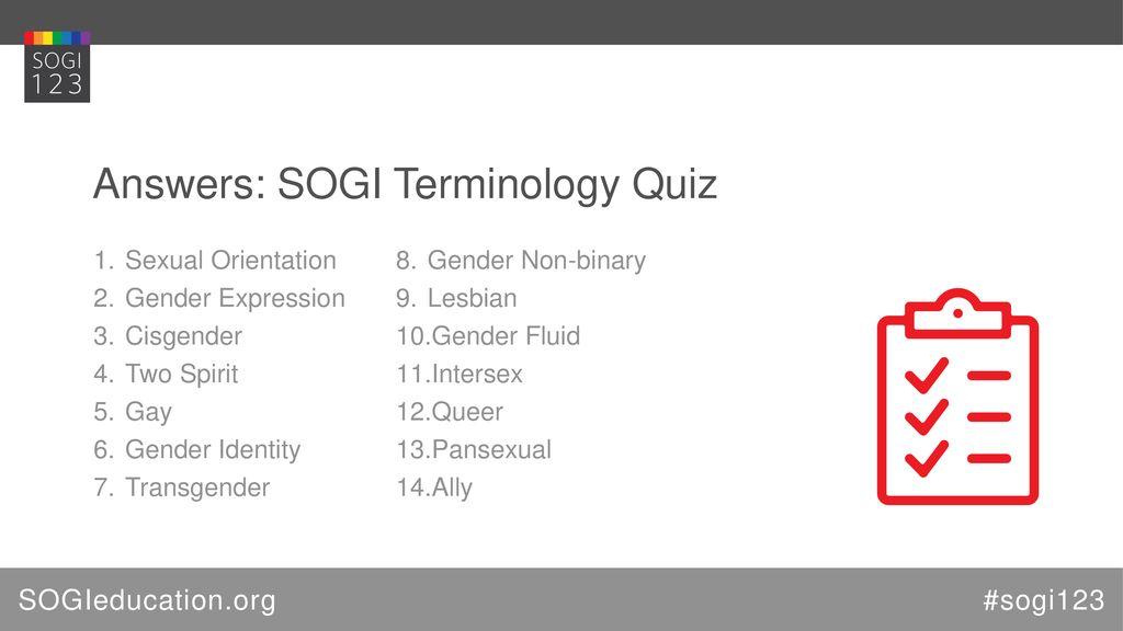 Non Binary Gender Quiz